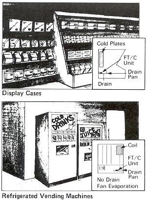 condensate drain pan treatment, condensate drain overflows