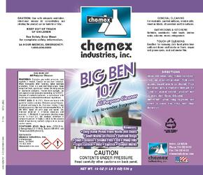 Green Chemical Products Environmentally Safe Industrial